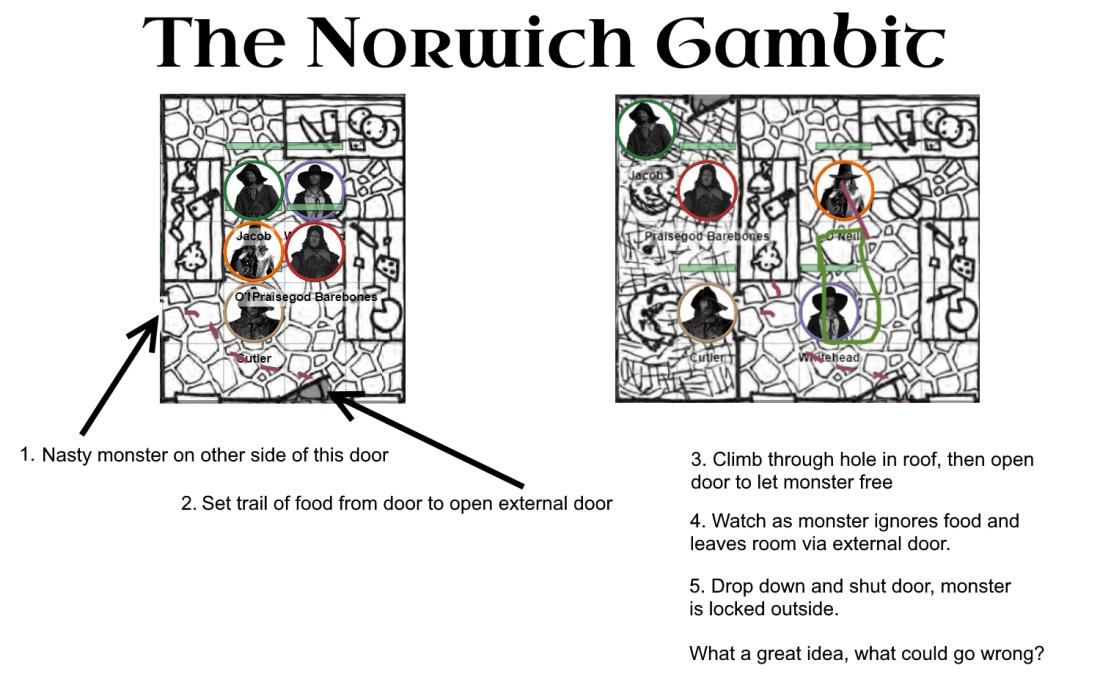 Norwich Gambit